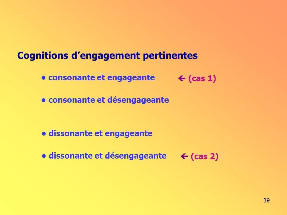 Cognitions d'engagement pertinentes