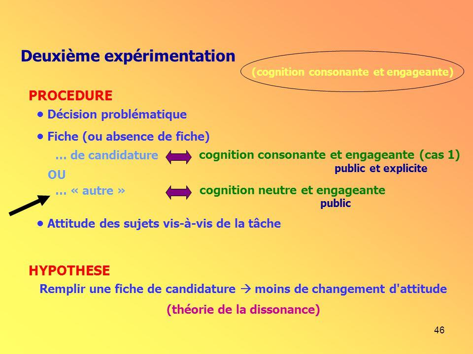 Deuxième expérimentation