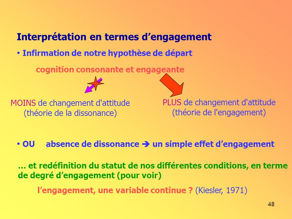 Interprétation en termes d'engagement