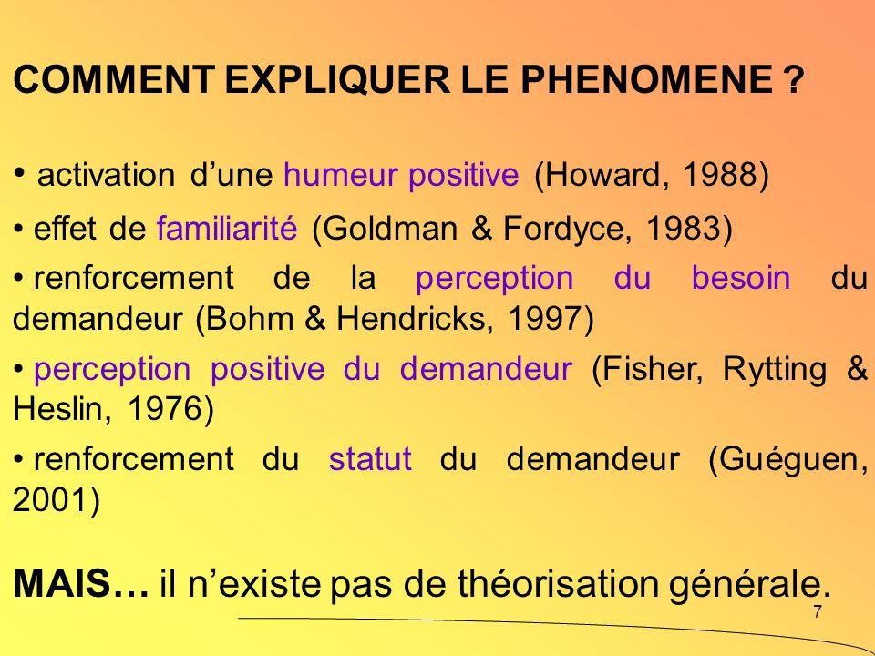COMMENT EXPLIQUER LE PHENOMENE