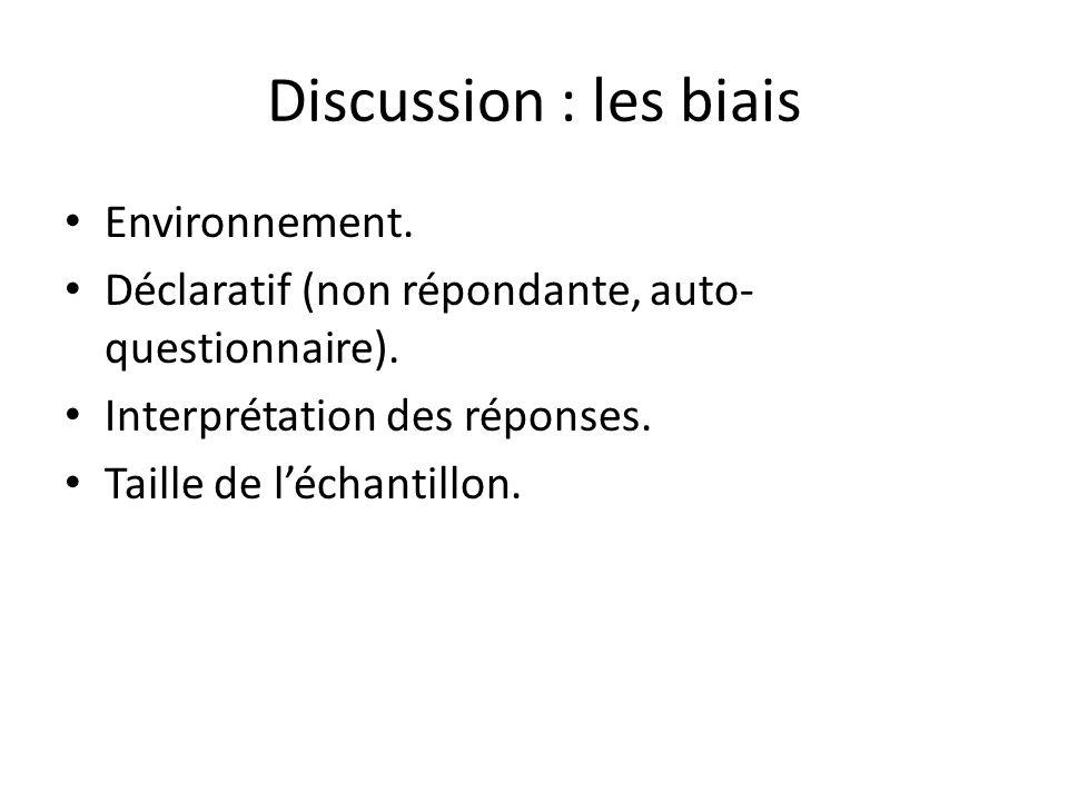 Discussion : les biais Environnement.