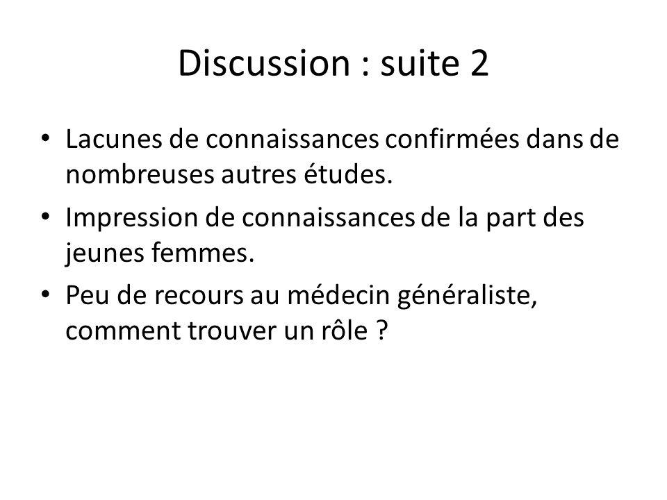 Discussion : suite 2 Lacunes de connaissances confirmées dans de nombreuses autres études. Impression de connaissances de la part des jeunes femmes.