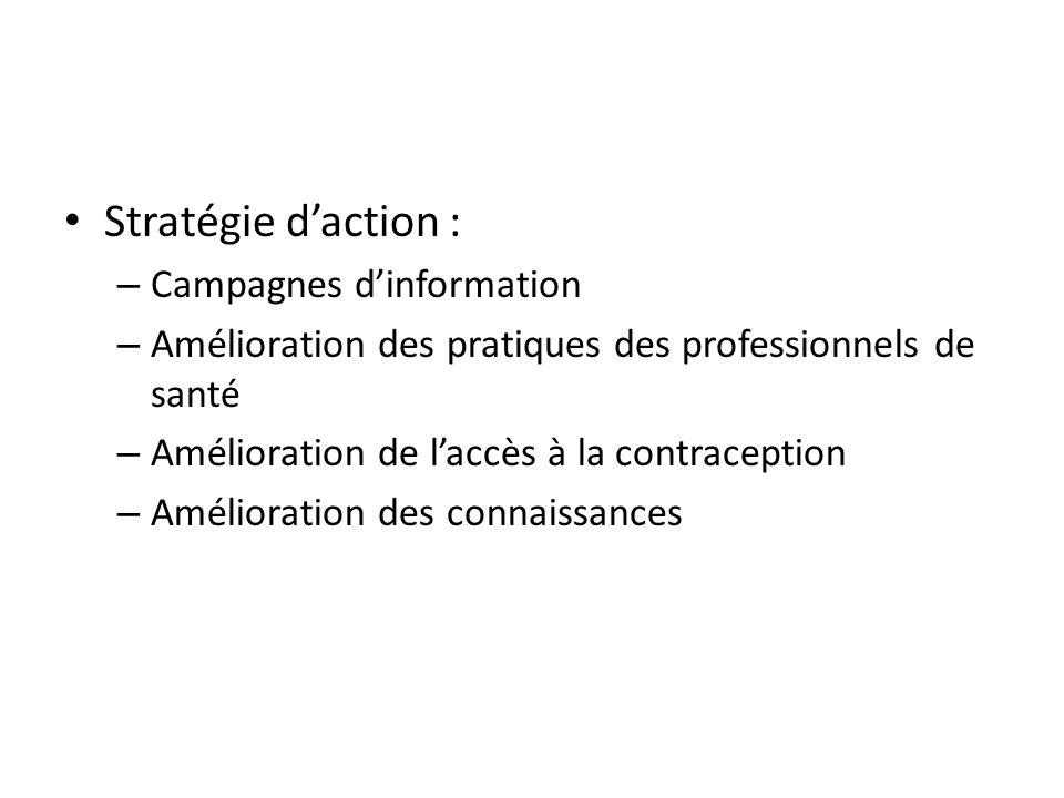 Stratégie d'action : Campagnes d'information
