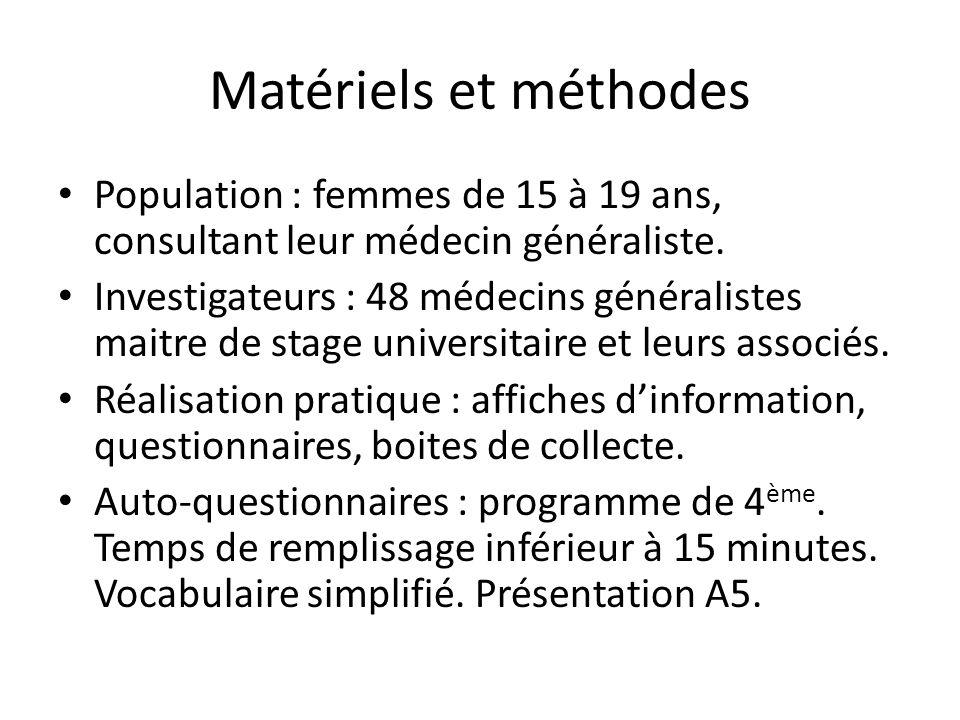 Matériels et méthodes Population : femmes de 15 à 19 ans, consultant leur médecin généraliste.