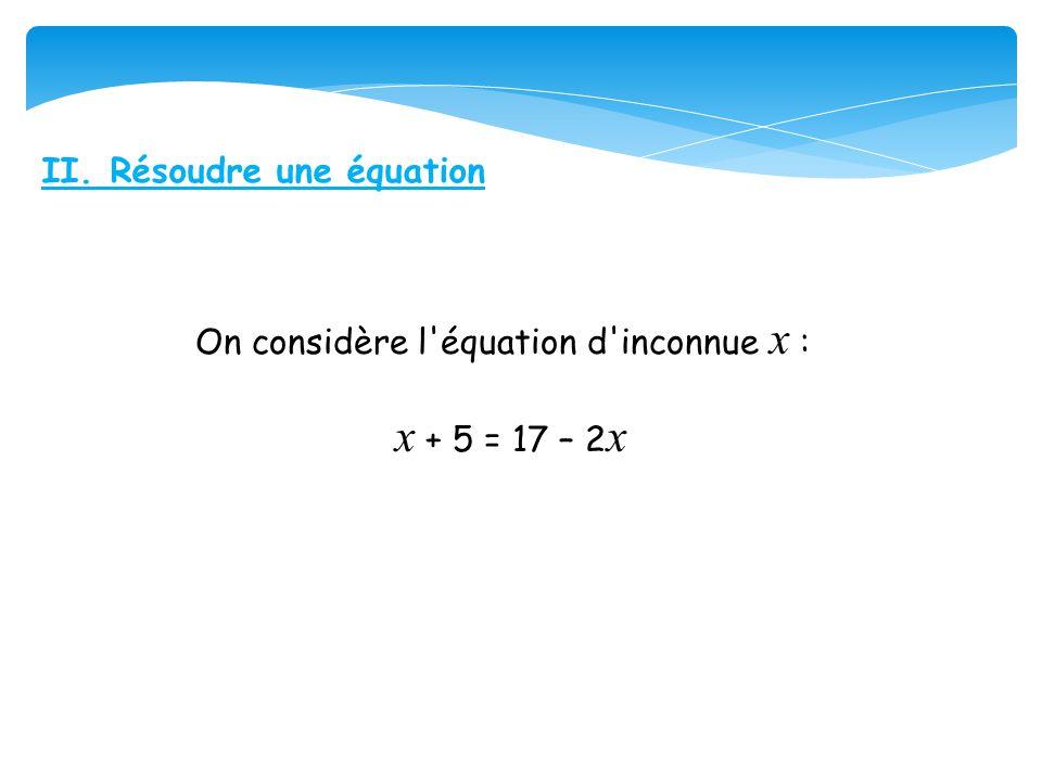 x + 5 = 17 – 2x II. Résoudre une équation