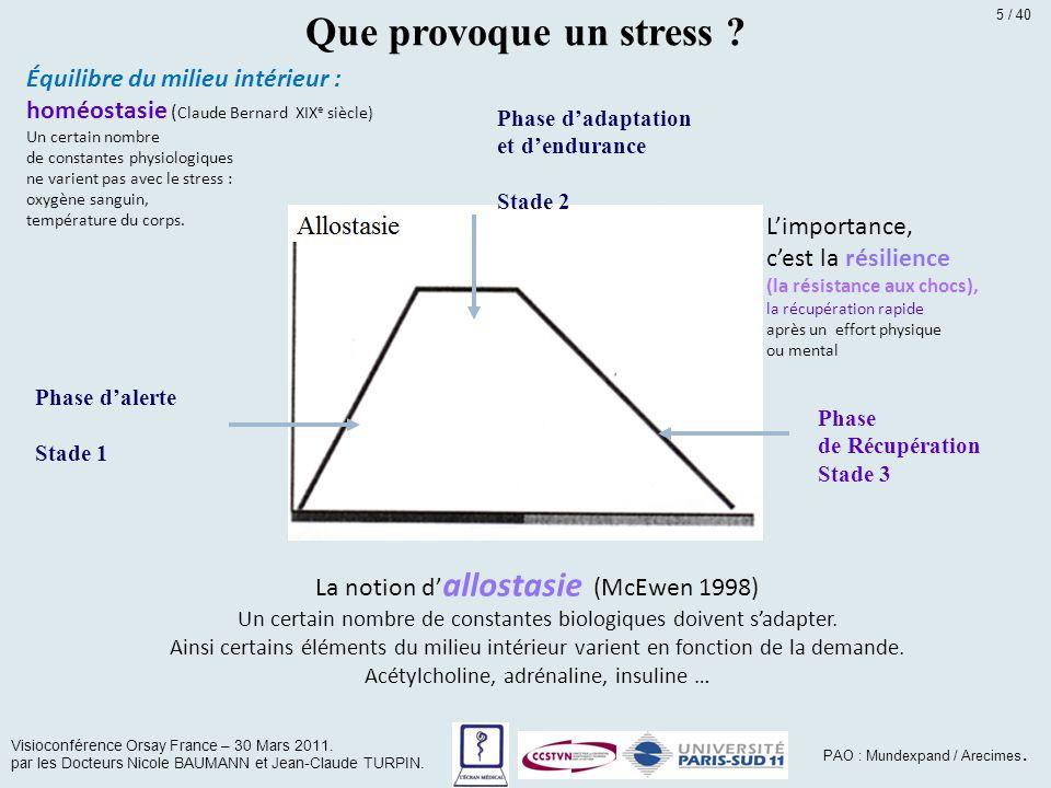 Que provoque un stress Équilibre du milieu intérieur :