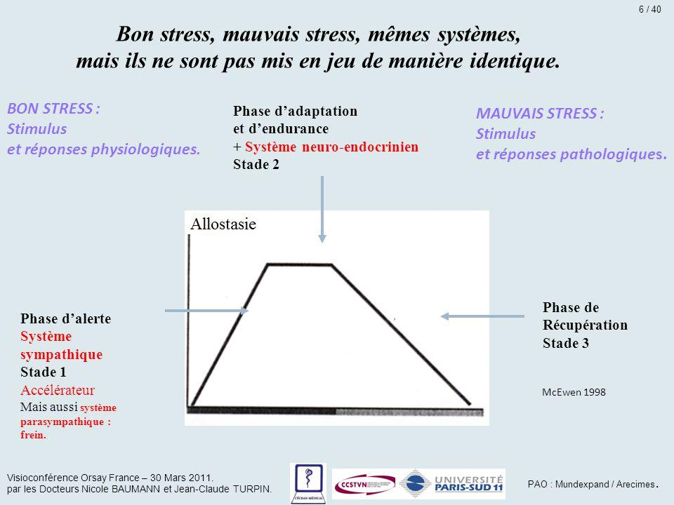 Bon stress, mauvais stress, mêmes systèmes,
