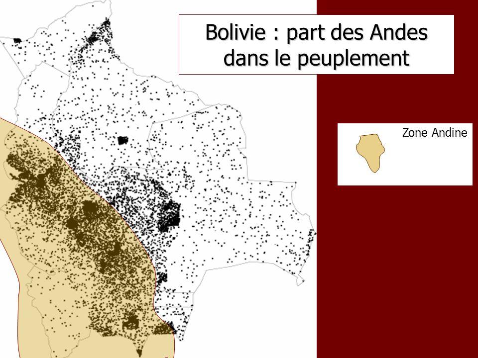 Bolivie : part des Andes dans le peuplement