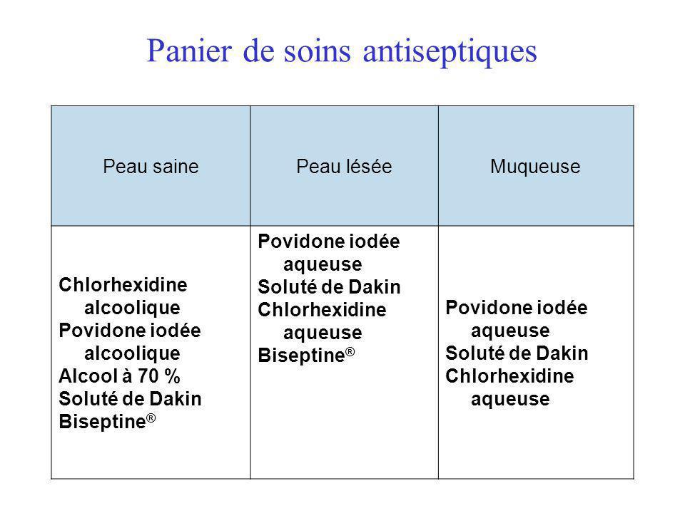 Panier de soins antiseptiques
