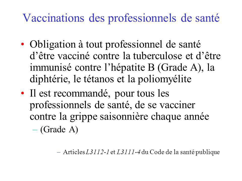 Vaccinations des professionnels de santé