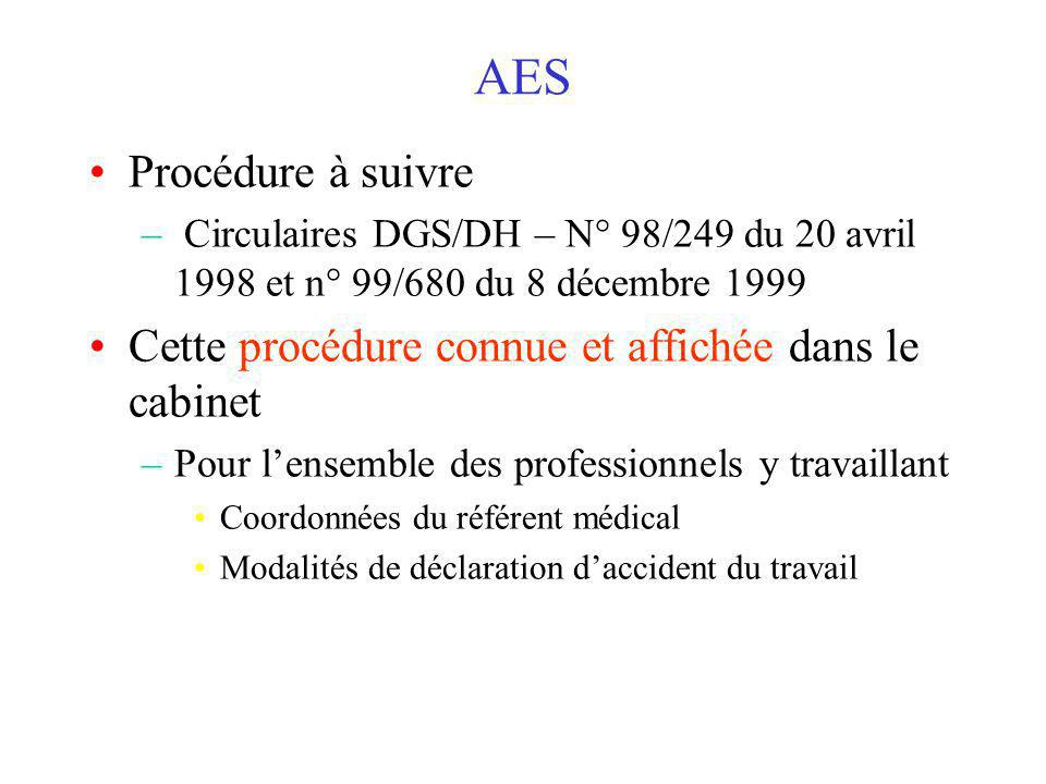 AES Procédure à suivre. Circulaires DGS/DH – N° 98/249 du 20 avril 1998 et n° 99/680 du 8 décembre 1999.
