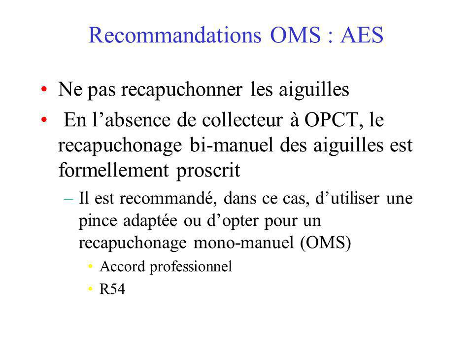 Recommandations OMS : AES