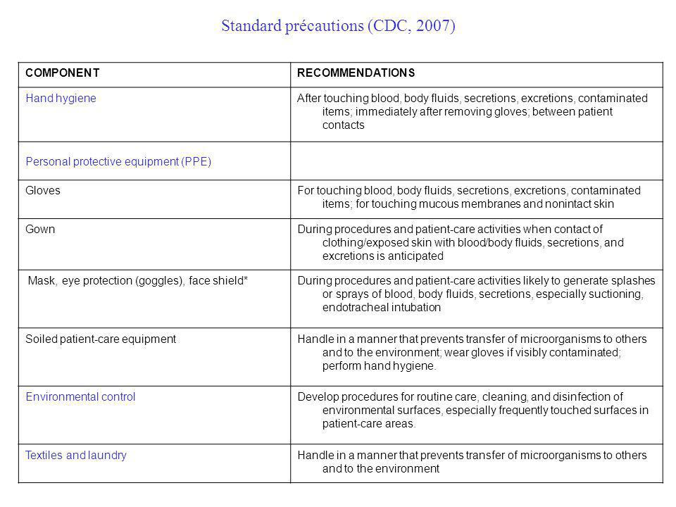 Standard précautions (CDC, 2007)