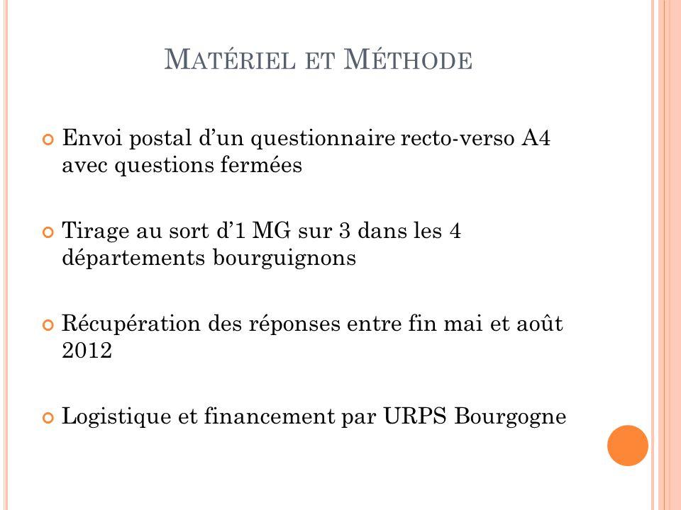 Matériel et Méthode Envoi postal d'un questionnaire recto-verso A4 avec questions fermées.