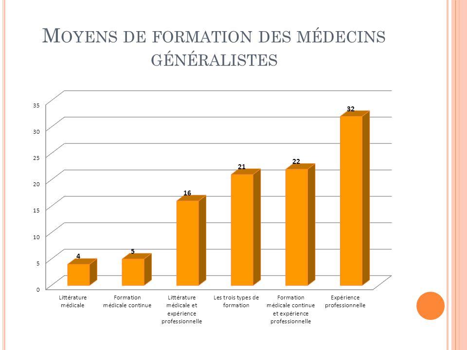 Moyens de formation des médecins généralistes