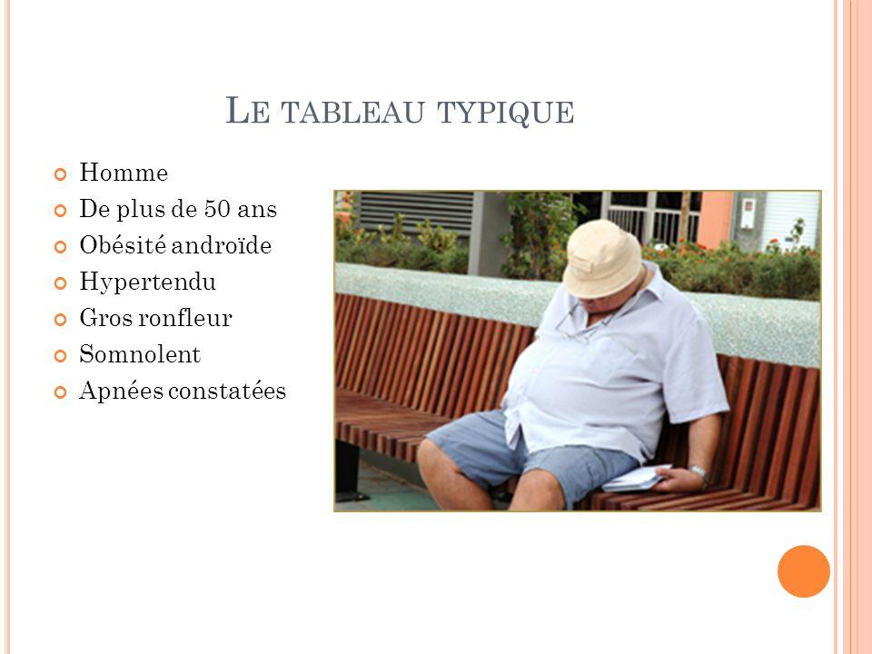 Le tableau typique Homme De plus de 50 ans Obésité androïde Hypertendu