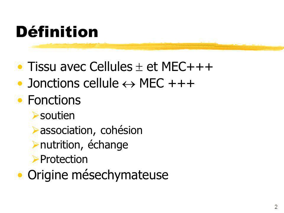 Définition Tissu avec Cellules  et MEC+++ Jonctions cellule  MEC +++