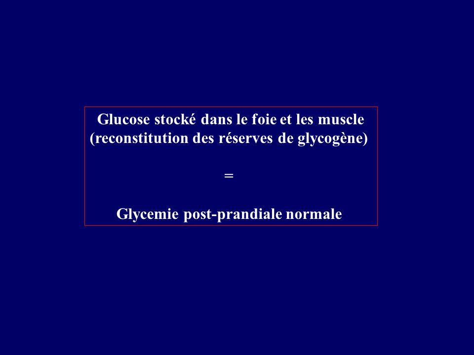 Glucose stocké dans le foie et les muscle