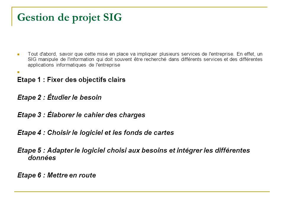 Gestion de projet SIG Etape 1 : Fixer des objectifs clairs