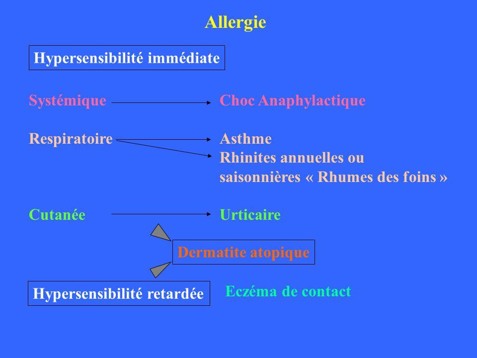 Allergie Hypersensibilité immédiate Systémique Choc Anaphylactique