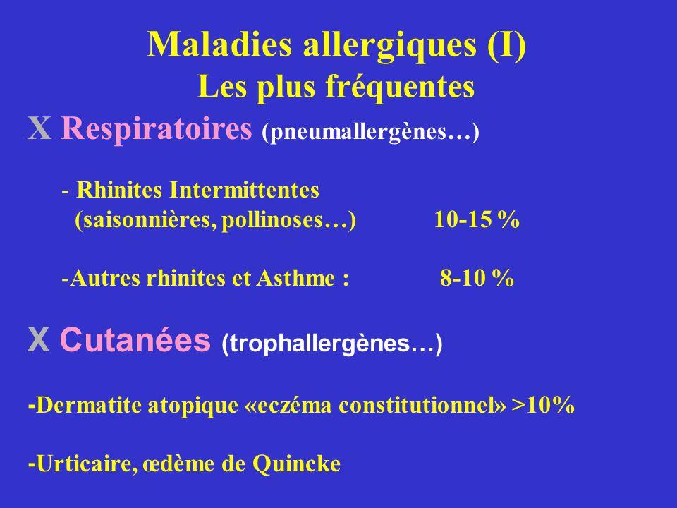 Maladies allergiques (I)