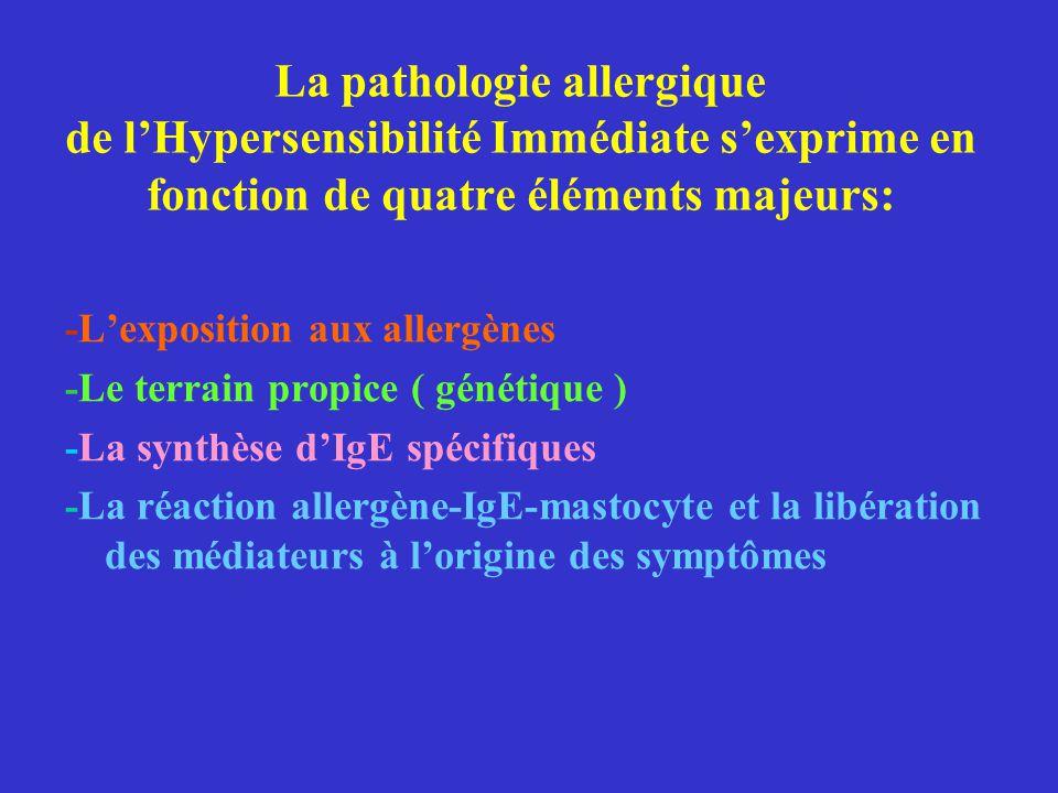 La pathologie allergique de l'Hypersensibilité Immédiate s'exprime en fonction de quatre éléments majeurs: