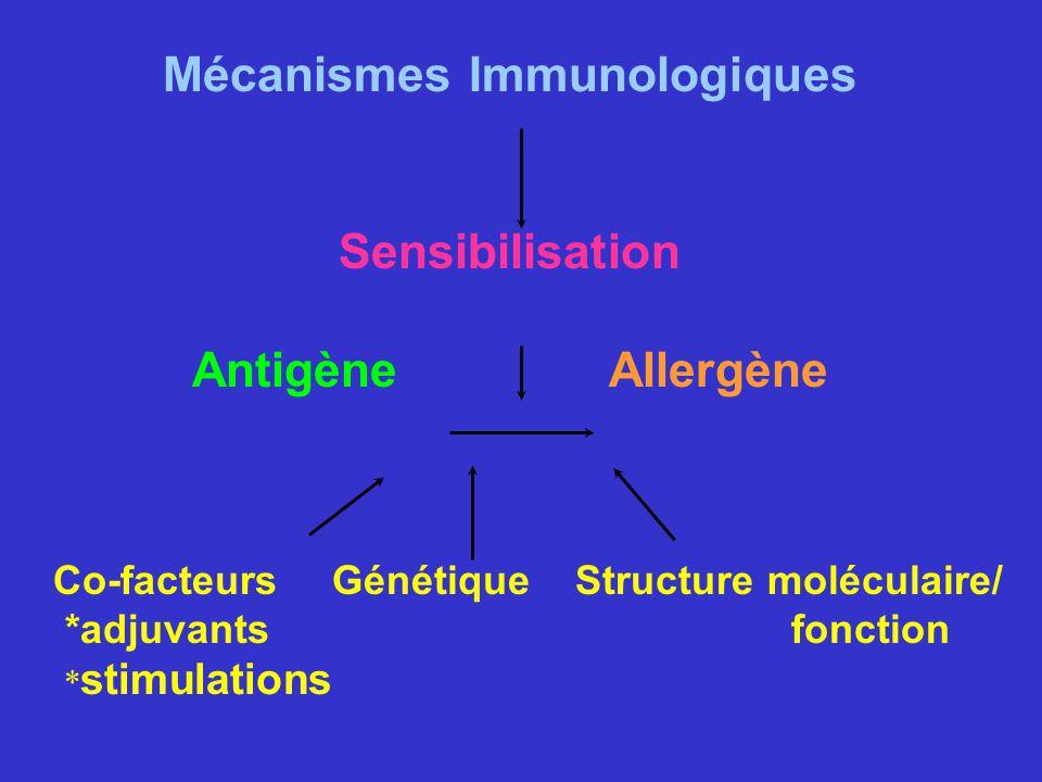 Mécanismes Immunologiques