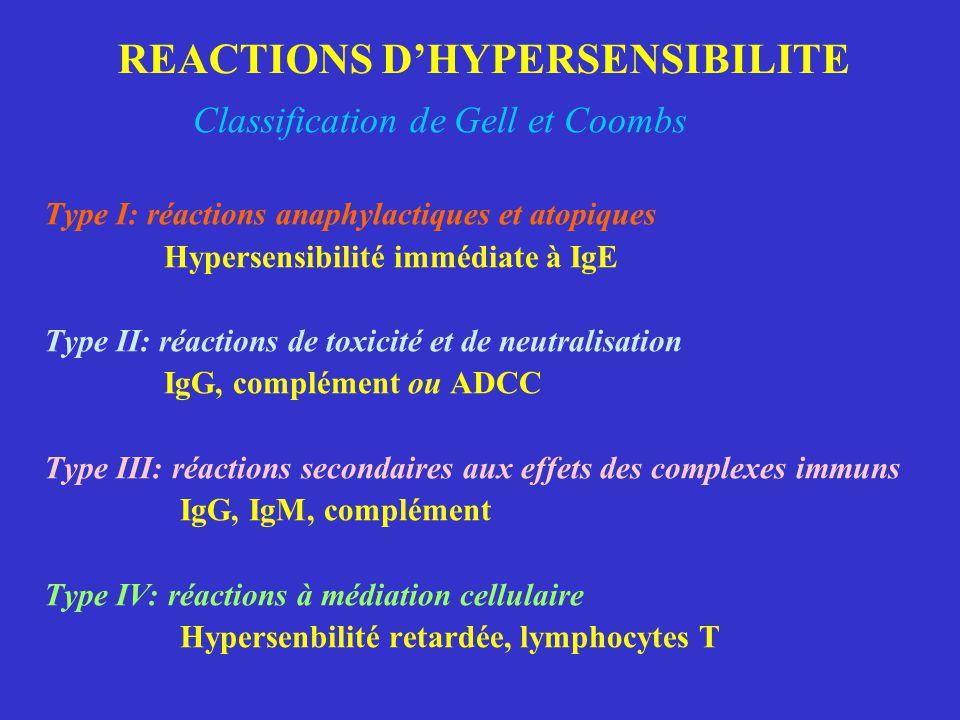 REACTIONS D'HYPERSENSIBILITE