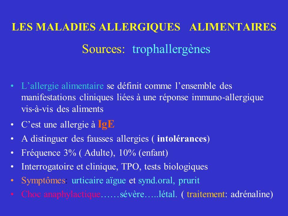 LES MALADIES ALLERGIQUES ALIMENTAIRES Sources: trophallergènes