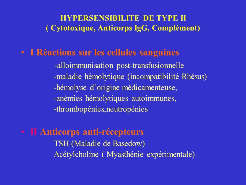 HYPERSENSIBILITE DE TYPE II ( Cytotoxique, Anticorps IgG, Complément)