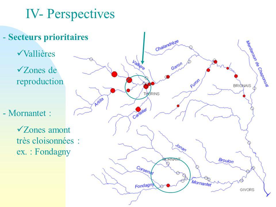 IV- Perspectives Secteurs prioritaires Vallières Zones de reproduction