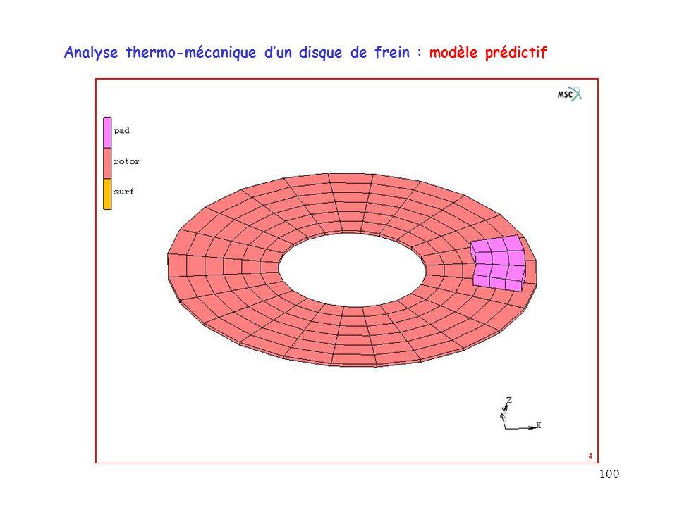 Analyse thermo-mécanique d'un disque de frein : modèle prédictif
