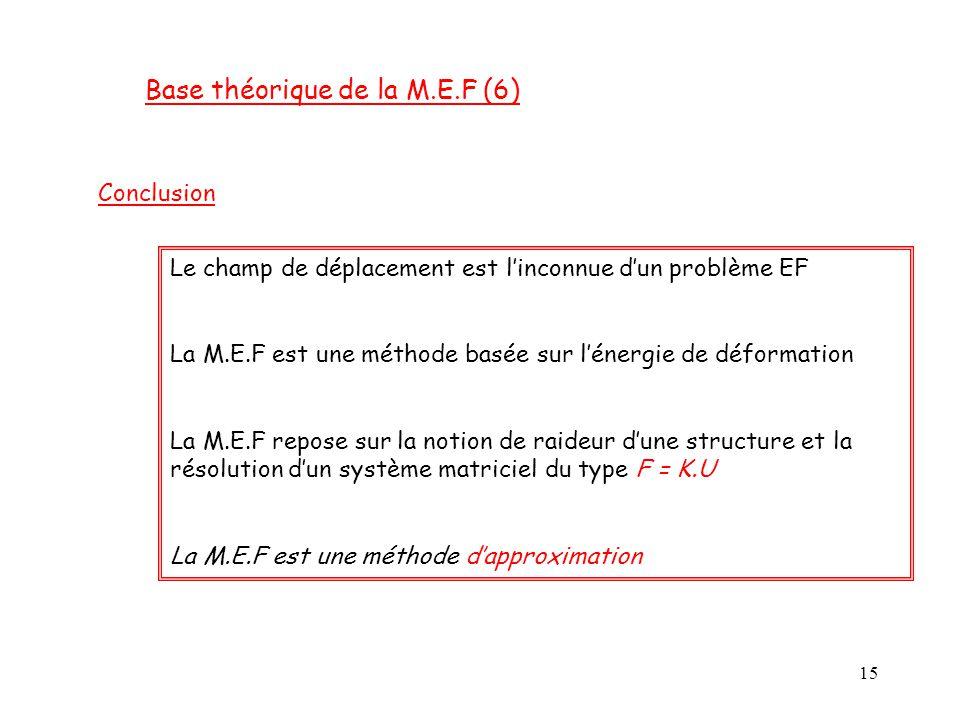 Base théorique de la M.E.F (6)