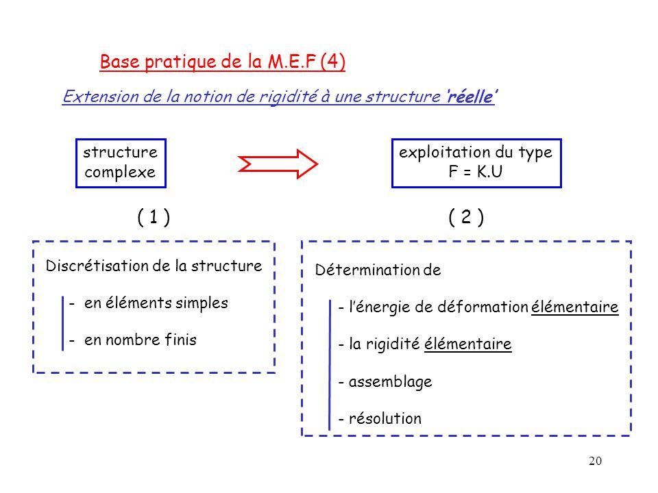 Base pratique de la M.E.F (4)