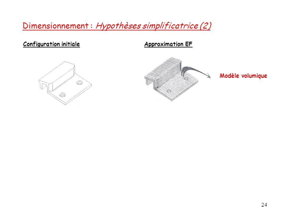 Dimensionnement : Hypothèses simplificatrice (2)