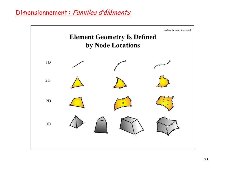 Dimensionnement : Familles d'éléments