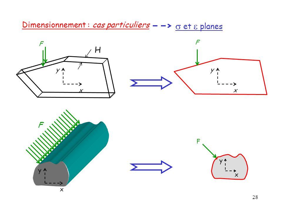 s et e planes Dimensionnement : cas particuliers H F x y F x y F x y x