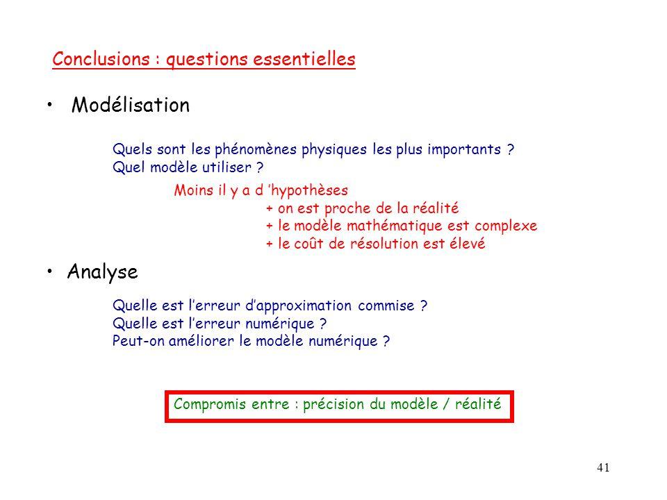 Modélisation Analyse Conclusions : questions essentielles