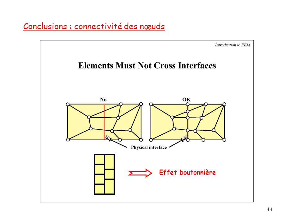 Conclusions : connectivité des nœuds