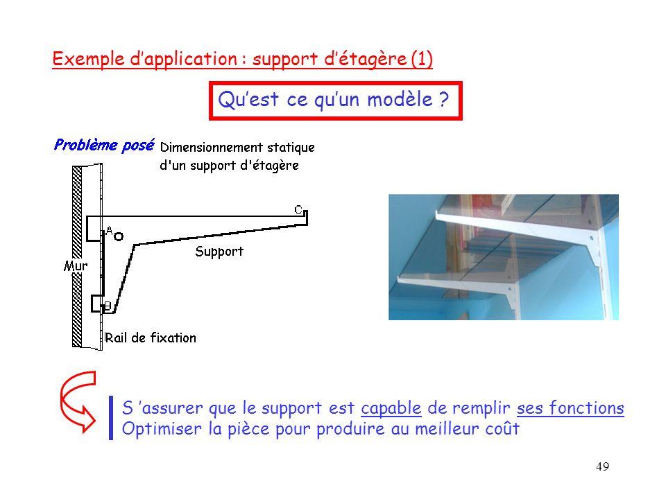 Qu'est ce qu'un modèle Exemple d'application : support d'étagère (1)