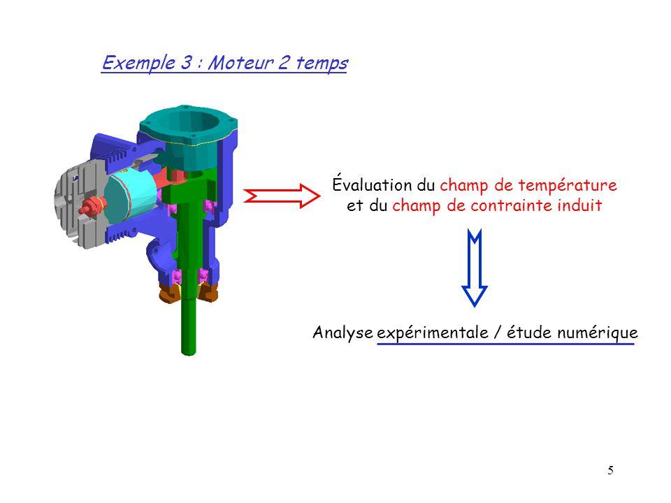 Exemple 3 : Moteur 2 temps Évaluation du champ de température