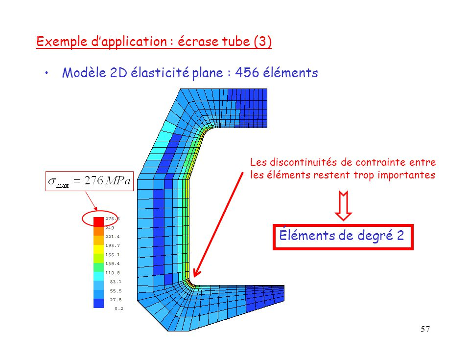 Exemple d'application : écrase tube (3)