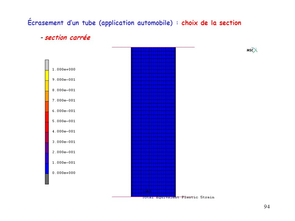 Écrasement d'un tube (application automobile) : choix de la section