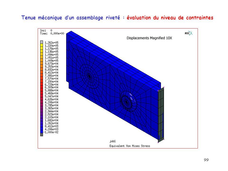 Tenue mécanique d'un assemblage riveté : évaluation du niveau de contraintes