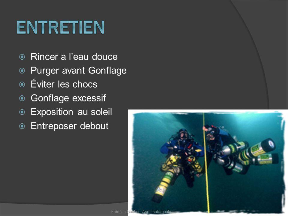 Frédéric Gautier. Asptt subaquatique