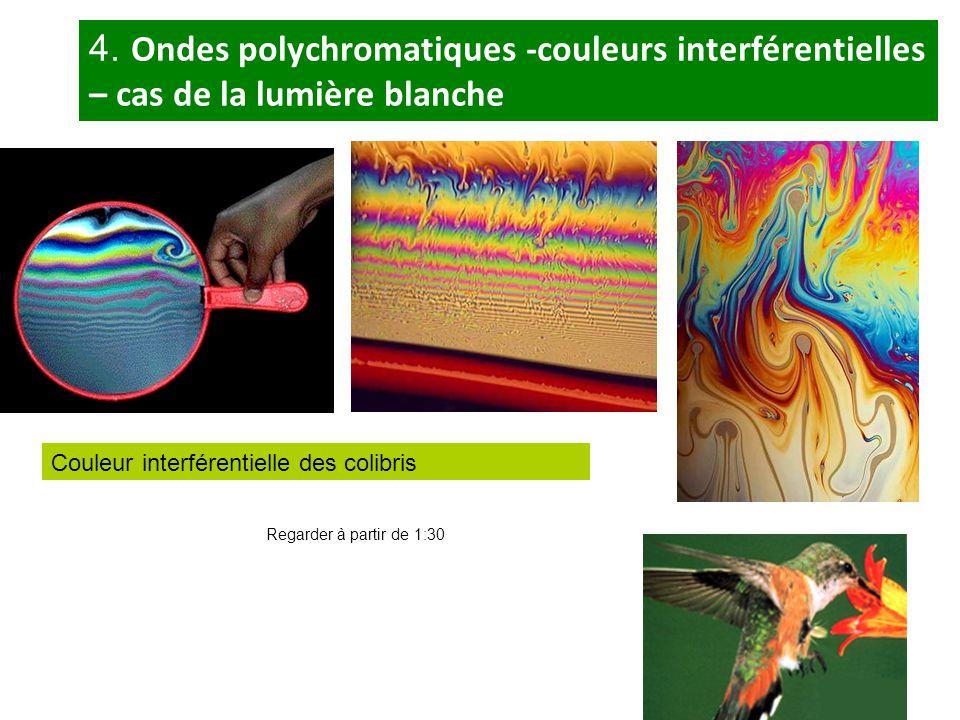 4. Ondes polychromatiques -couleurs interférentielles – cas de la lumière blanche
