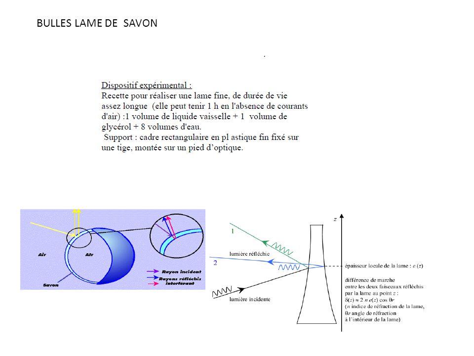 BULLES LAME DE SAVON