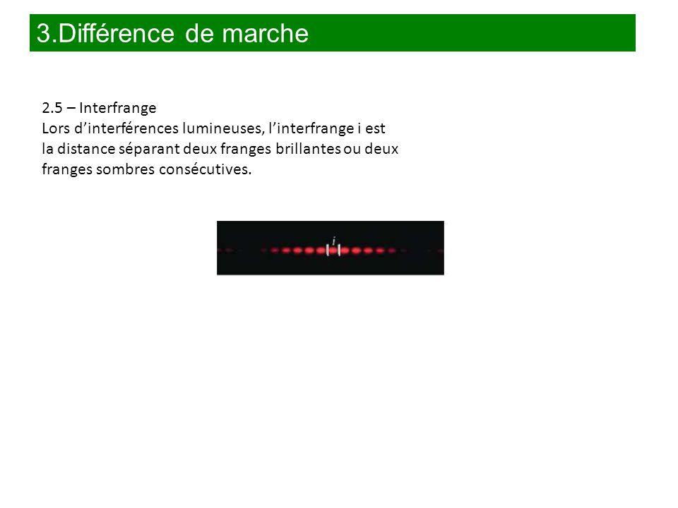 3.Différence de marche 2.5 – Interfrange