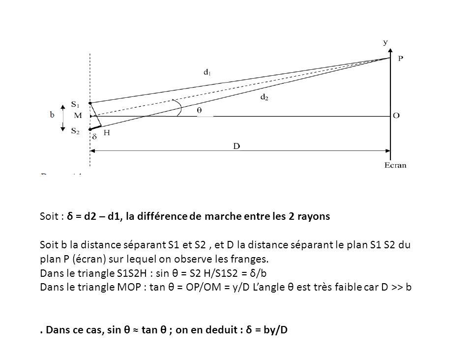 Soit : δ = d2 – d1, la différence de marche entre les 2 rayons