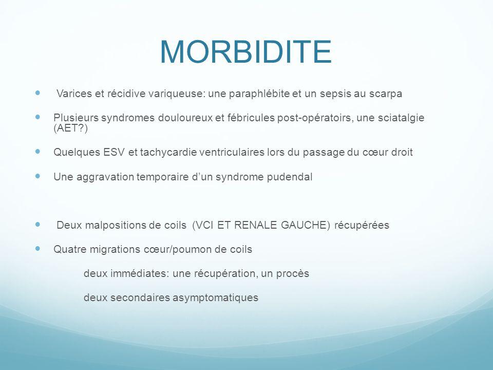 MORBIDITE Varices et récidive variqueuse: une paraphlébite et un sepsis au scarpa.